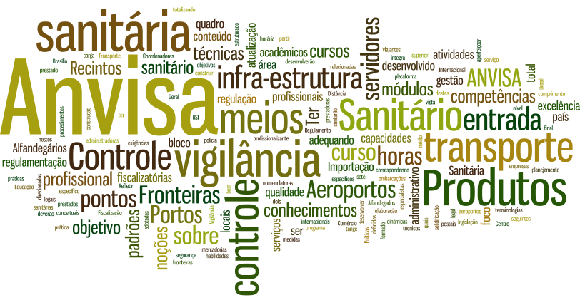 anvisa_wordle